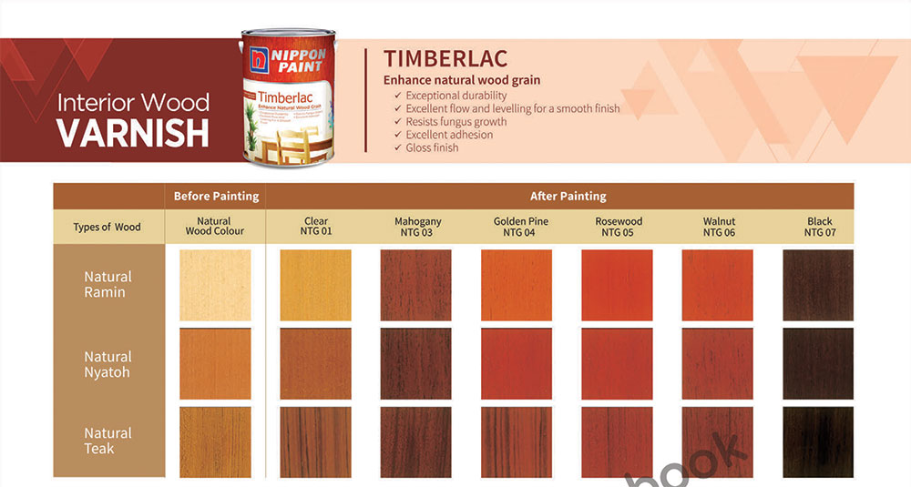 Browse by Product Categories - Nippon Paint Trade
