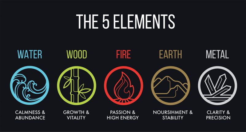 feng-shui-5-elements-and-what-they-represent