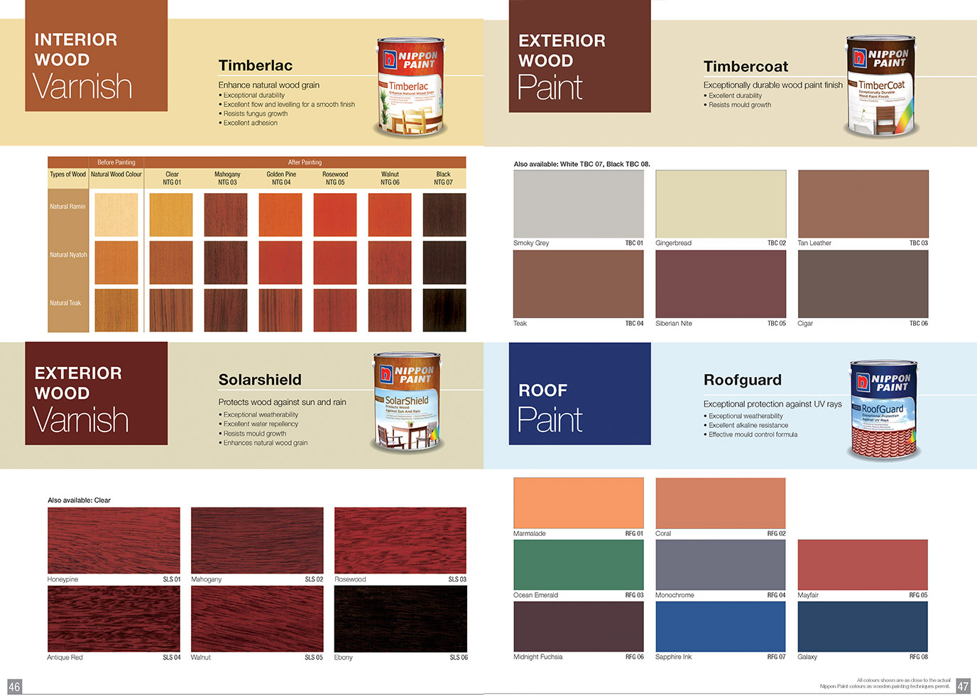 28 colors of nippon paint - Nippon exterior paint decor ...