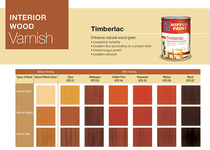 Door Varnish Colors House Door Finishes